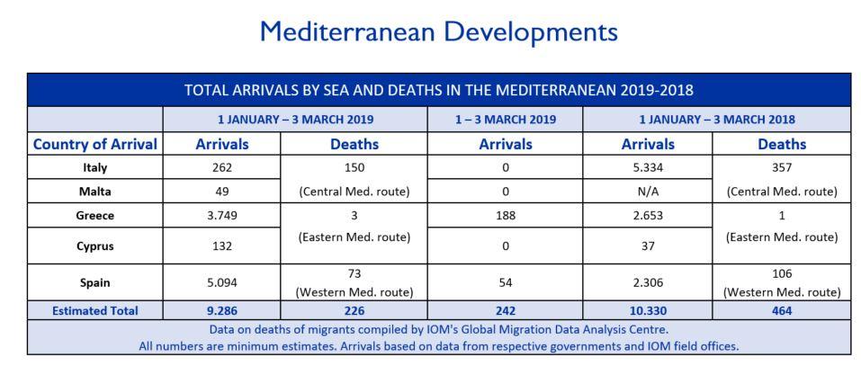 PBN News Germany | International Organization for Migration