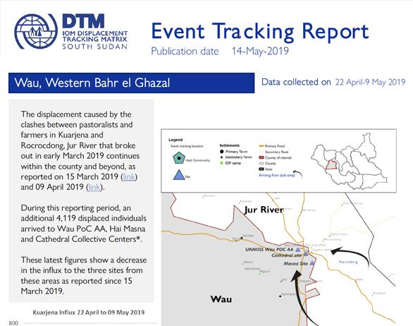 South Sudan | IOM South Sudan Update | 14 May 2019