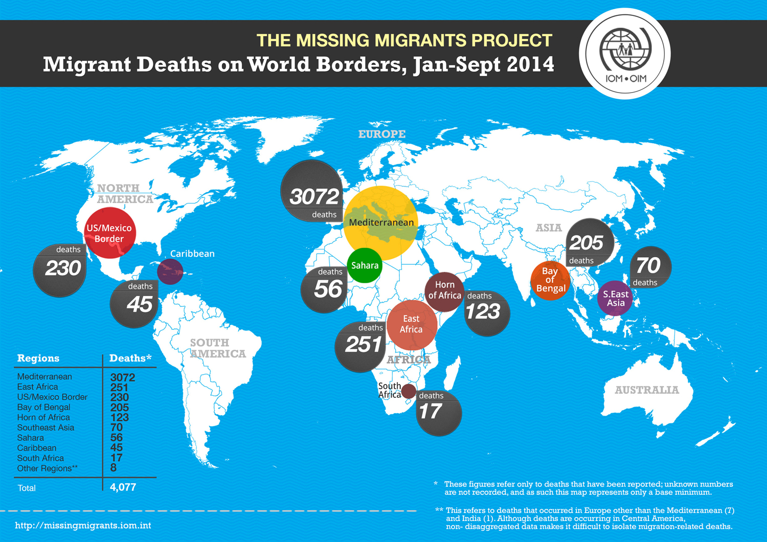 http://www.iom.int/files/live/sites/iom/files/pbn/photos/MissingMigrantsProject2014.jpg