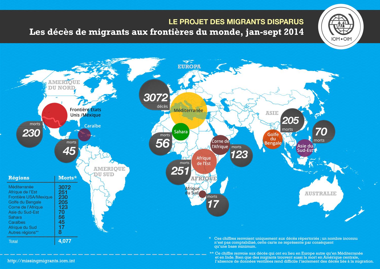 l oim publie de nouvelles donn es sur les d c s de migrants dans le monde entier pr s de 40. Black Bedroom Furniture Sets. Home Design Ideas