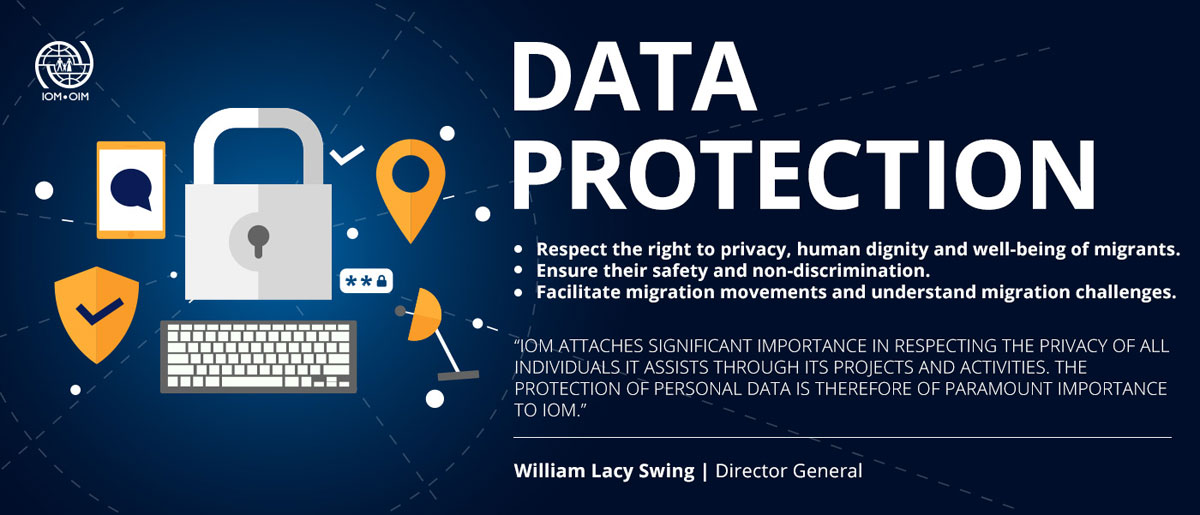Confidentialy and data protection