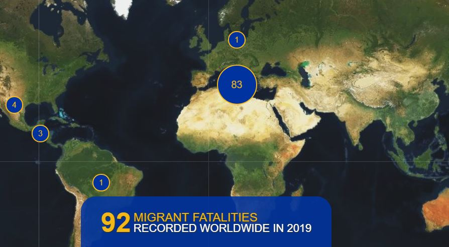 Mediterranean Migrant Arrivals Reach 4,216 in 2019