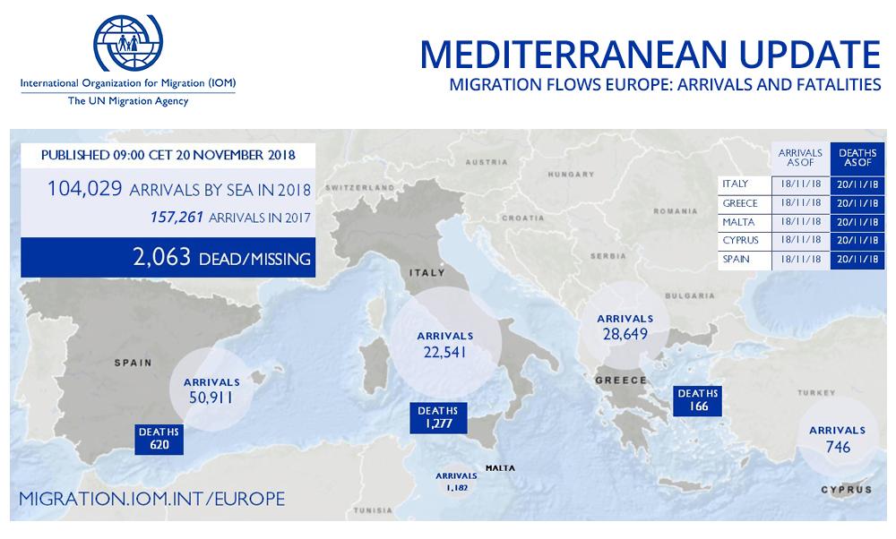 PBN News Germany   Internationale Organisation für Migration