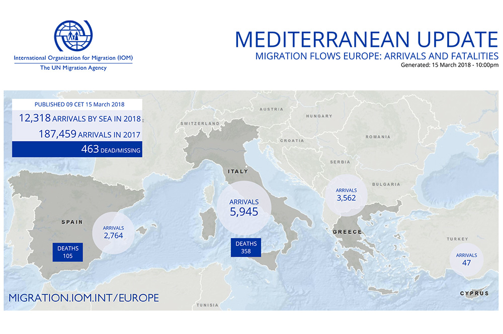 Pbn news germany international organization for migration migrantsrefugee and asylum issuesdefault multimedia press release type global stopboris Image collections