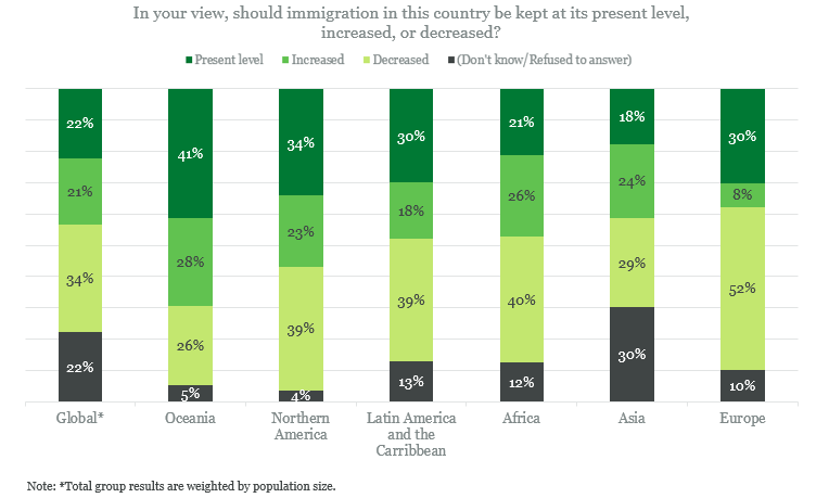attitudes towards jewish migration to australia Australia's changing attitudes to immigration  with the pace of reform lagging behind the liberalisation of attitudes in segments of the australian population the policy was formally.