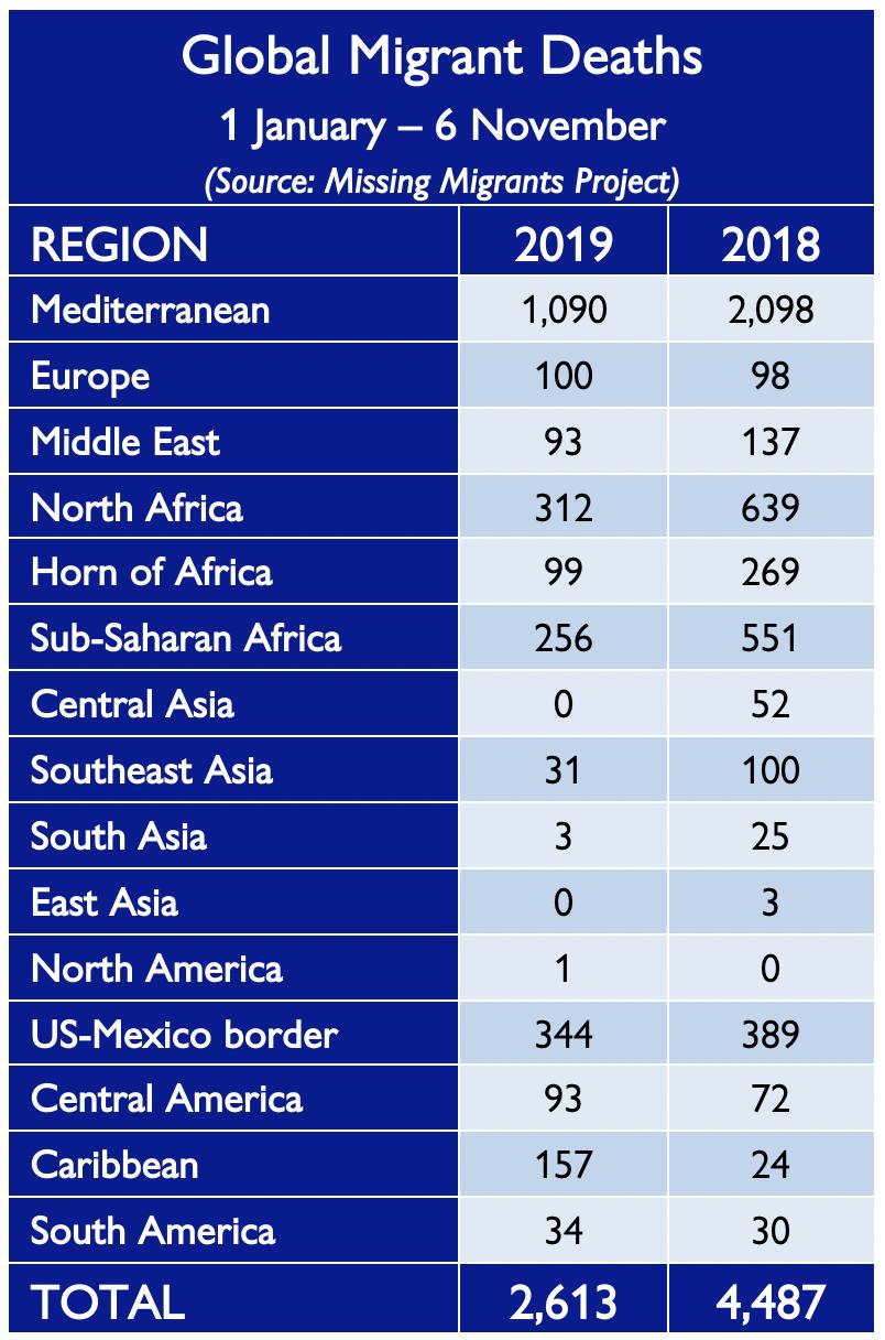 Deaths in November 2018