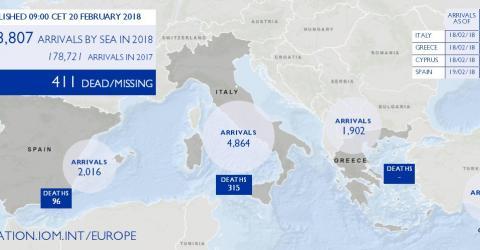 Mediterranean Migrant Arrivals Reach 8,807 in 2018; Deaths Reach 411 ...