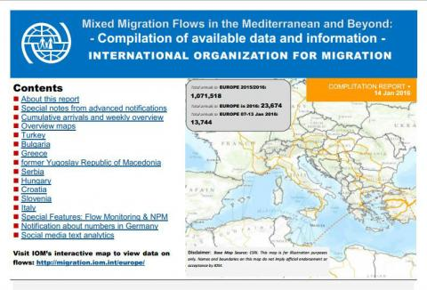 Europe/Mediterranean - Mixed Flows in the Mediterranean and Beyond | 14 January 2016