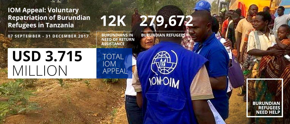 IOM APPEAL VOLUNTARY REPATRIATION OF BURUNDIAN REFUGEES IN TANZANIA (07 September - 31 December 2017